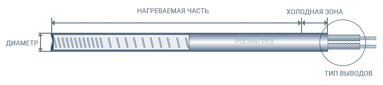 патронный-тэн-конструкция