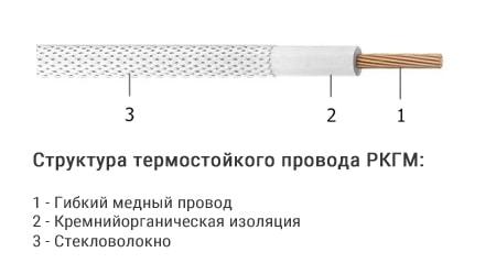термостойкий-провод-РКГМ-роснагрев
